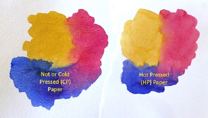 Cold Pressed Paper and Hot Pressed Paper